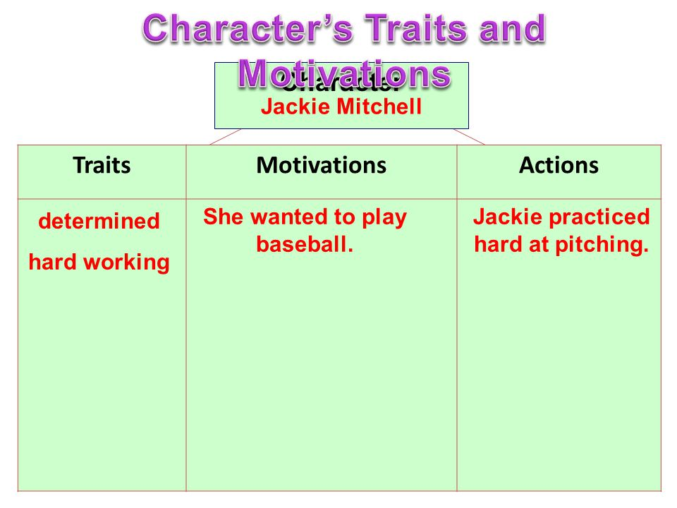 Focus Skill: A character's traits show what the character is like as a person.