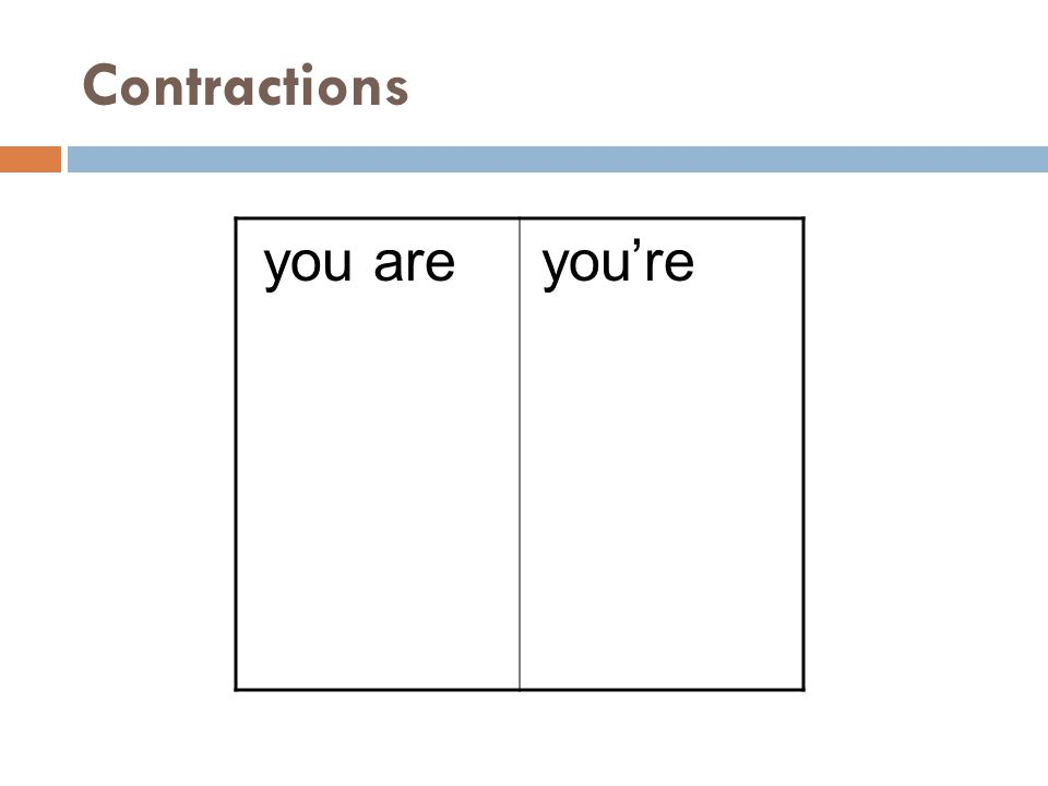 Contractions you are you're