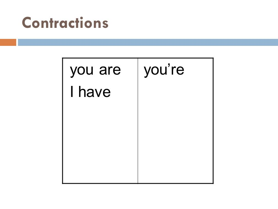 Contractions you are I have you're