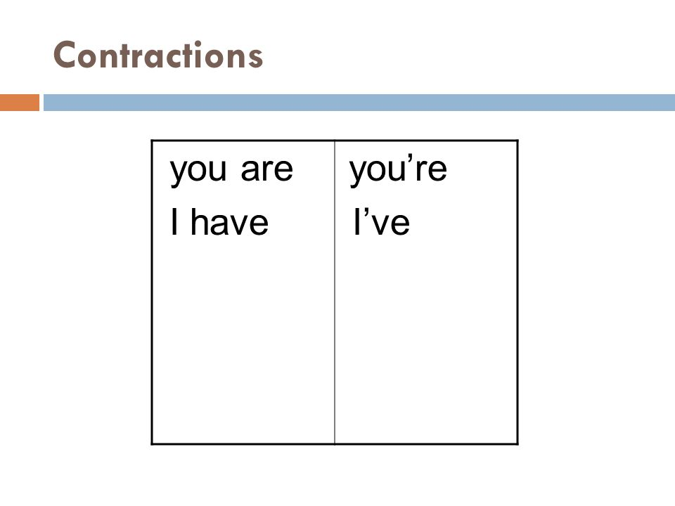 Contractions you are I have you're I've