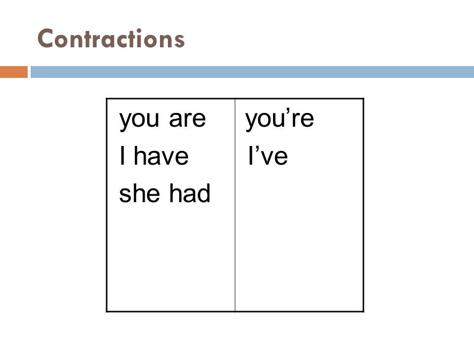 Contractions you are I have she had you're I've
