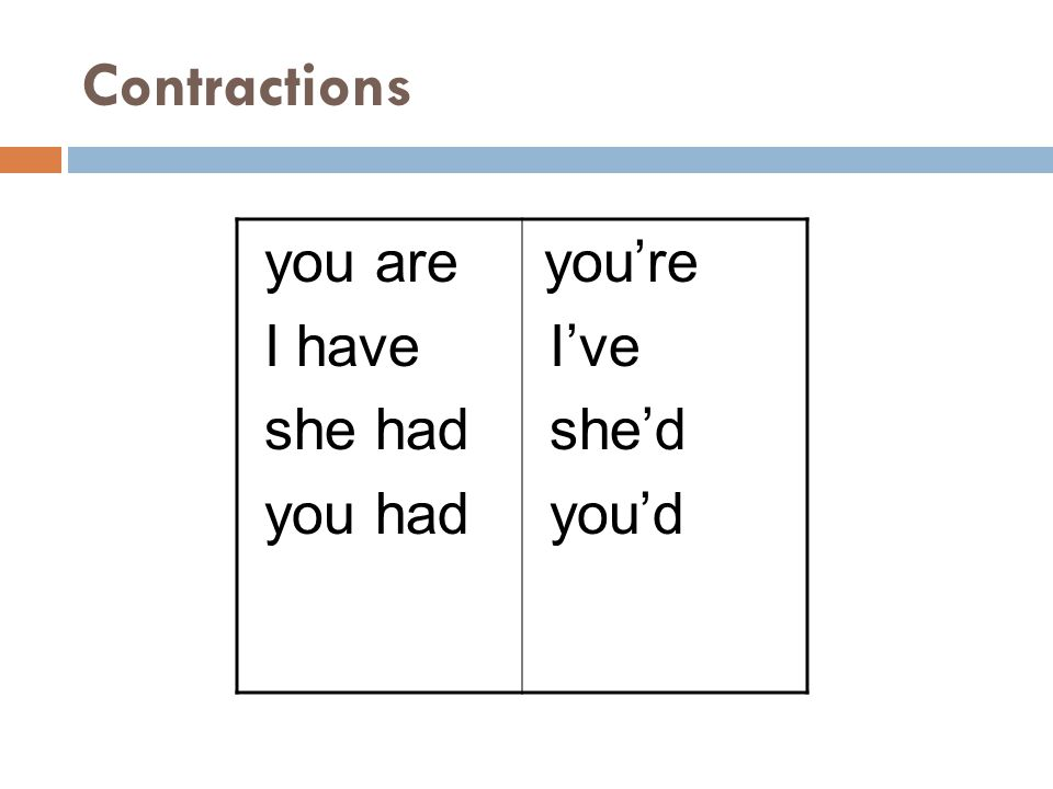 Contractions you are I have she had you had you're I've she'd you'd