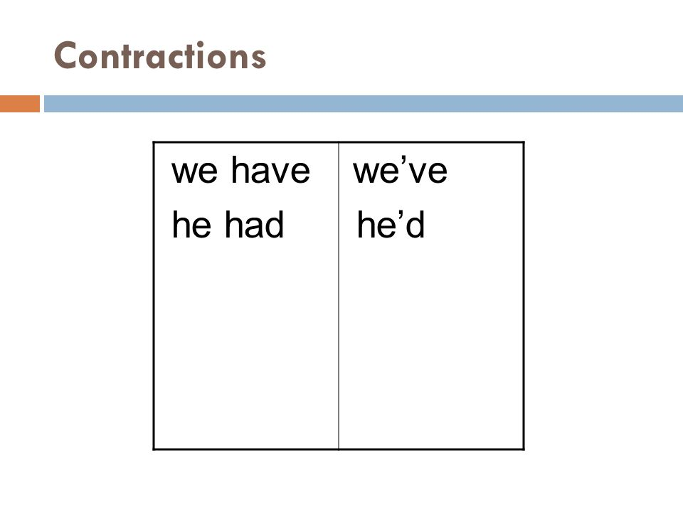 Contractions we have he had we've he'd