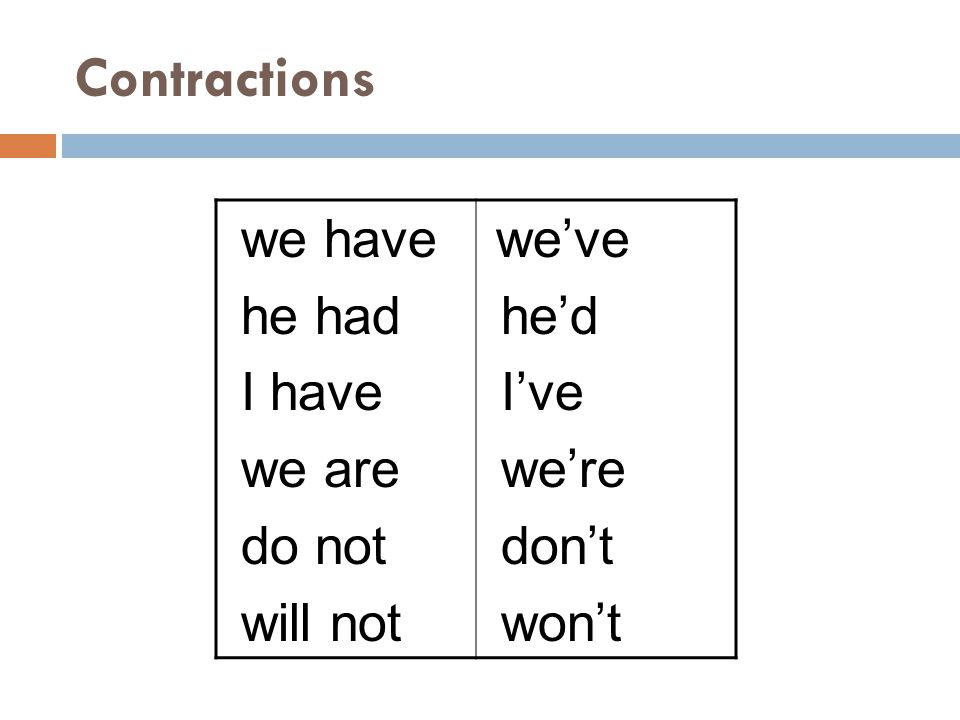 Contractions we have he had I have we are do not will not we've he'd I've we're don't won't