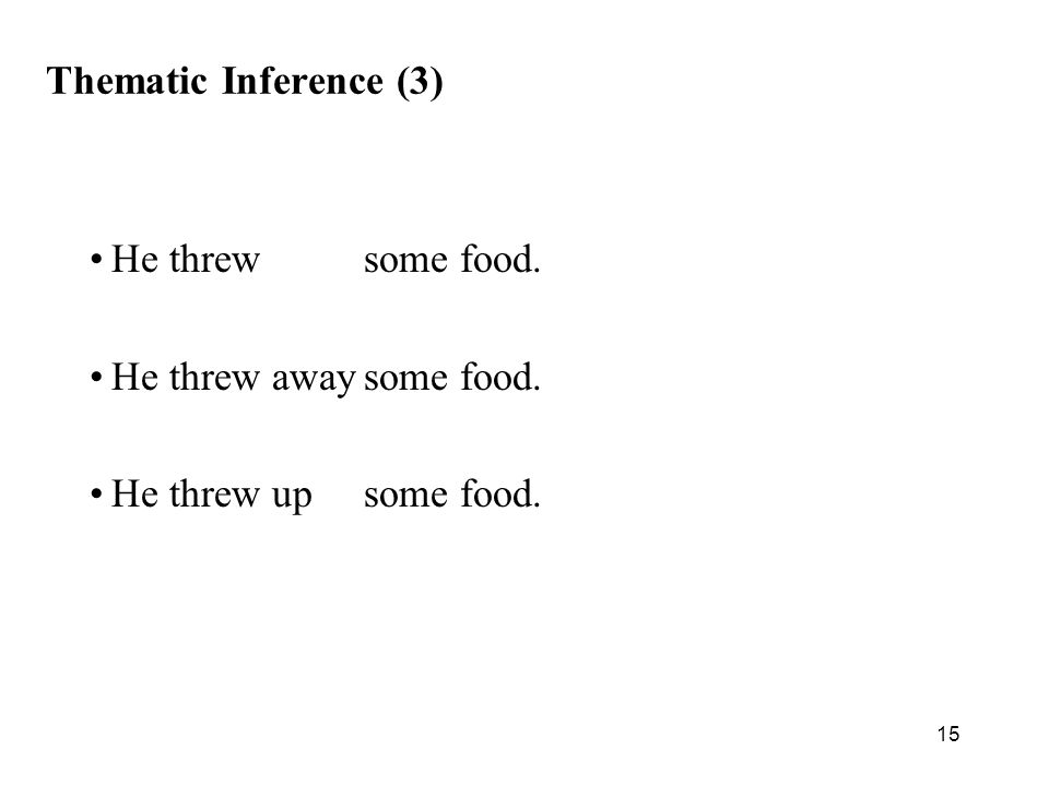 15 Thematic Inference (3) He threwsome food. He threw awaysome food. He threw upsome food.