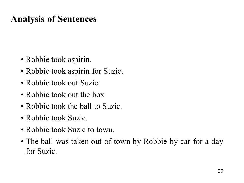 20 Analysis of Sentences Robbie took aspirin. Robbie took aspirin for Suzie.