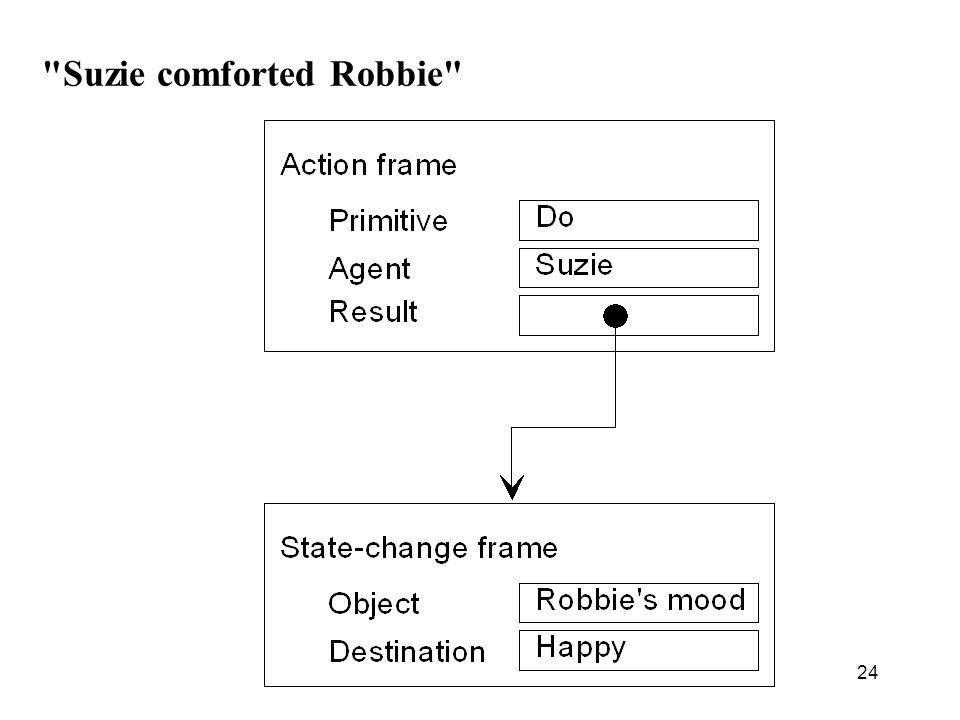 24 Suzie comforted Robbie