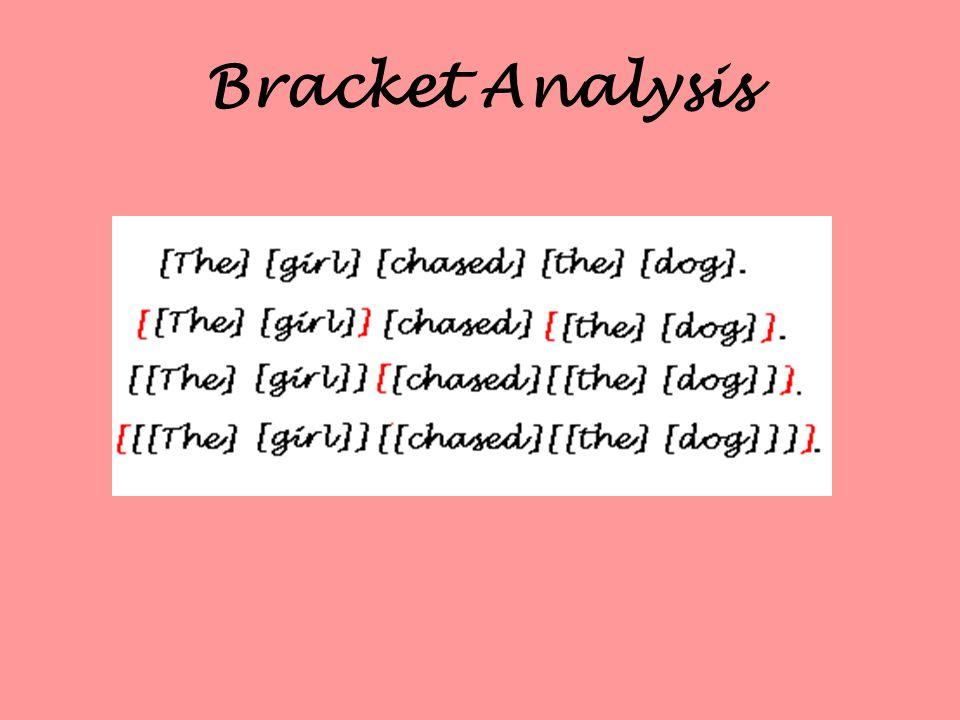 Bracket Analysis