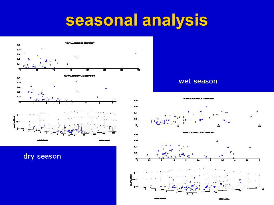 31 seasonal analysis dry season wet season