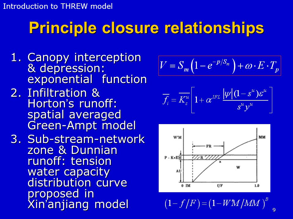 9 Principle closure relationships 1.Canopy interception & depression: exponential function 2.Infiltration & Horton ' s runoff: spatial averaged Green-Ampt model 3.Sub-stream-network zone & Dunnian runoff: tension water capacity distribution curve proposed in Xin ' anjiang model Introduction to THREW model