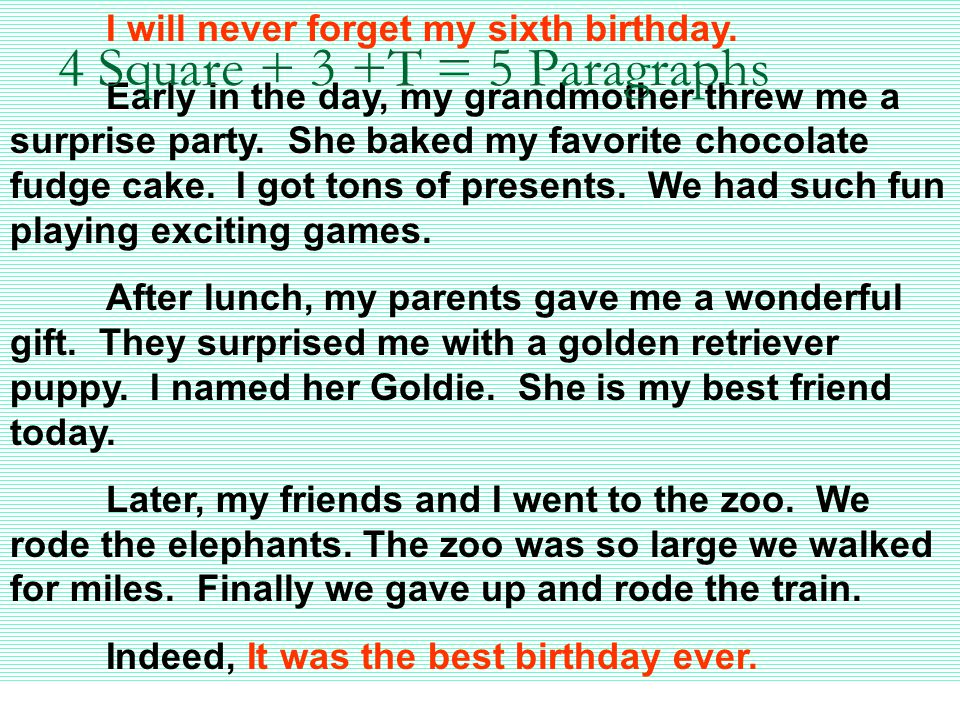 I will never forget my sixth birthday. My grandmother threw me a surprise party. My parents gave me a wonderful gift. My friends and I went to the zoo