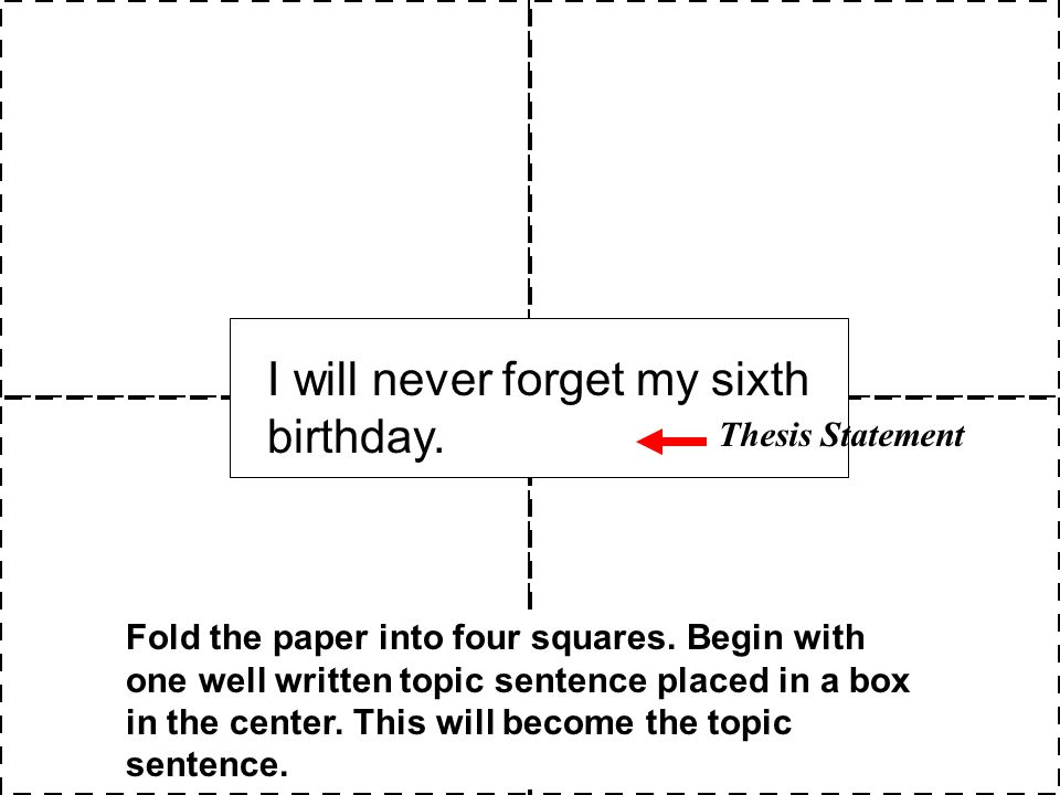 Prepare the graphic organizer. Now fold your paper into 4 squares.