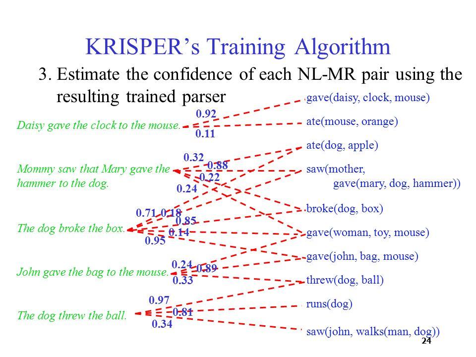 24 saw(john, walks(man, dog)) KRISPER's Training Algorithm Daisy gave the clock to the mouse.