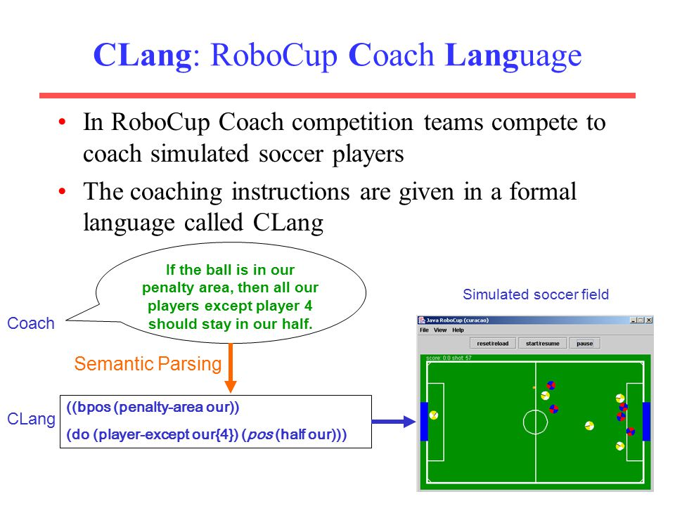 4 CLang: RoboCup Coach Language In RoboCup Coach competition teams compete to coach simulated soccer players The coaching instructions are given in a formal language called CLang Simulated soccer field Coach If the ball is in our penalty area, then all our players except player 4 should stay in our half.