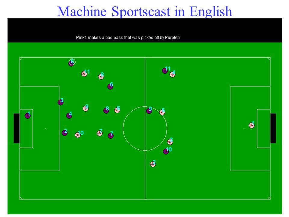 Machine Sportscast in English 47