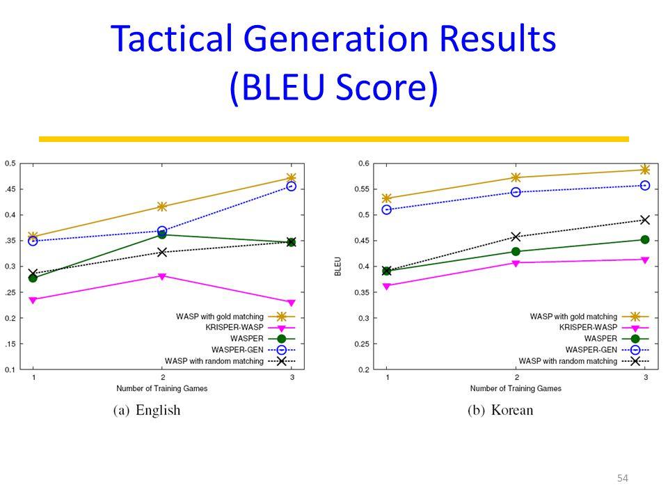Tactical Generation Results (BLEU Score) 54