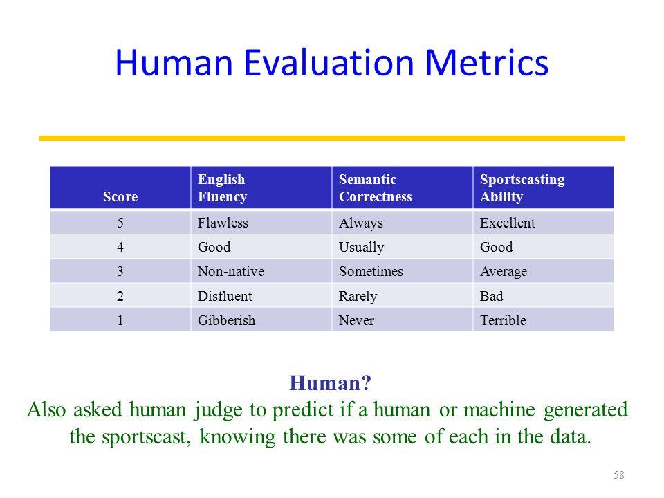 Human Evaluation Metrics Score English Fluency Semantic Correctness Sportscasting Ability 5FlawlessAlwaysExcellent 4GoodUsuallyGood 3Non-nativeSometimesAverage 2DisfluentRarelyBad 1GibberishNeverTerrible 58 Human.