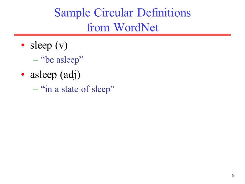 Sample Circular Definitions from WordNet sleep (v) – be asleep asleep (adj) – in a state of sleep 9