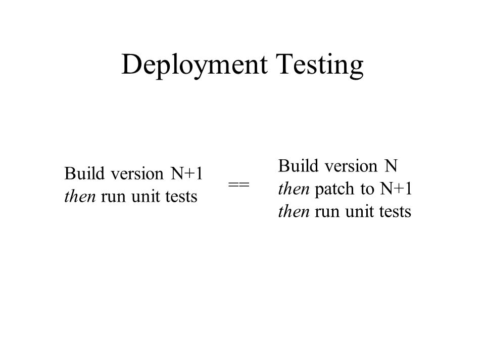 Deployment Testing Build version N+1 then run unit tests Build version N then patch to N+1 then run unit tests ==