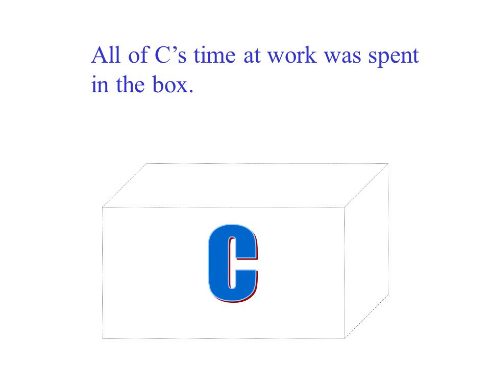 All of C's time at work was spent in the box.