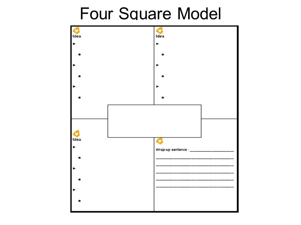 Four Square Model