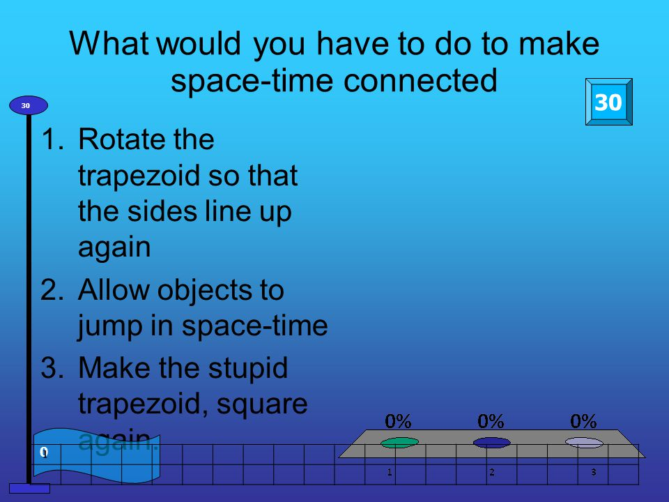 What would you have to do to make space-time connected 1.Rotate the trapezoid so that the sides line up again 2.Allow objects to jump in space-time 3.