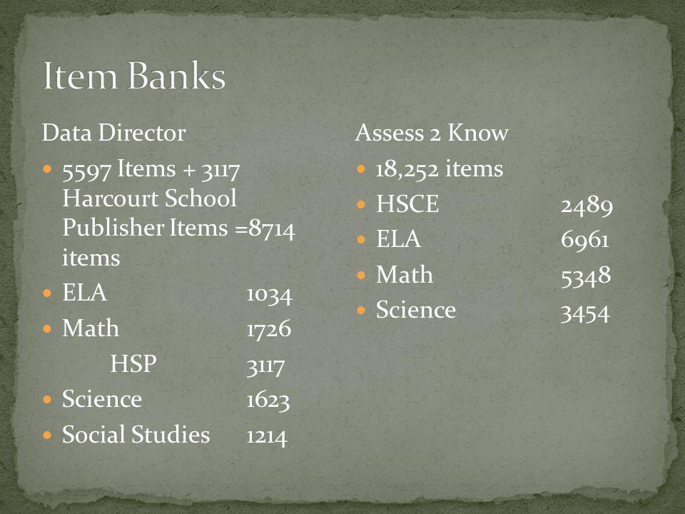 Data Director 5597 Items + 3117 Harcourt School Publisher Items =8714 items ELA 1034 Math1726 HSP3117 Science1623 Social Studies1214 Assess 2 Know 18,252 items HSCE2489 ELA6961 Math5348 Science3454