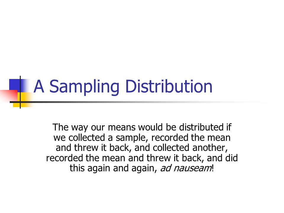 A Sampling Distribution The way our means would be distributed if we collected a sample, recorded the mean and threw it back, and collected another, r