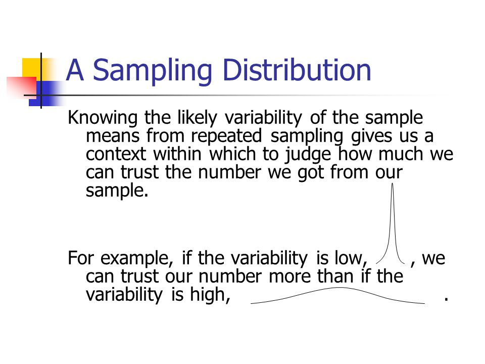 A Sampling Distribution Knowing the likely variability of the sample means from repeated sampling gives us a context within which to judge how much we