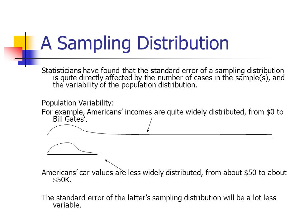 A Sampling Distribution Statisticians have found that the standard error of a sampling distribution is quite directly affected by the number of cases