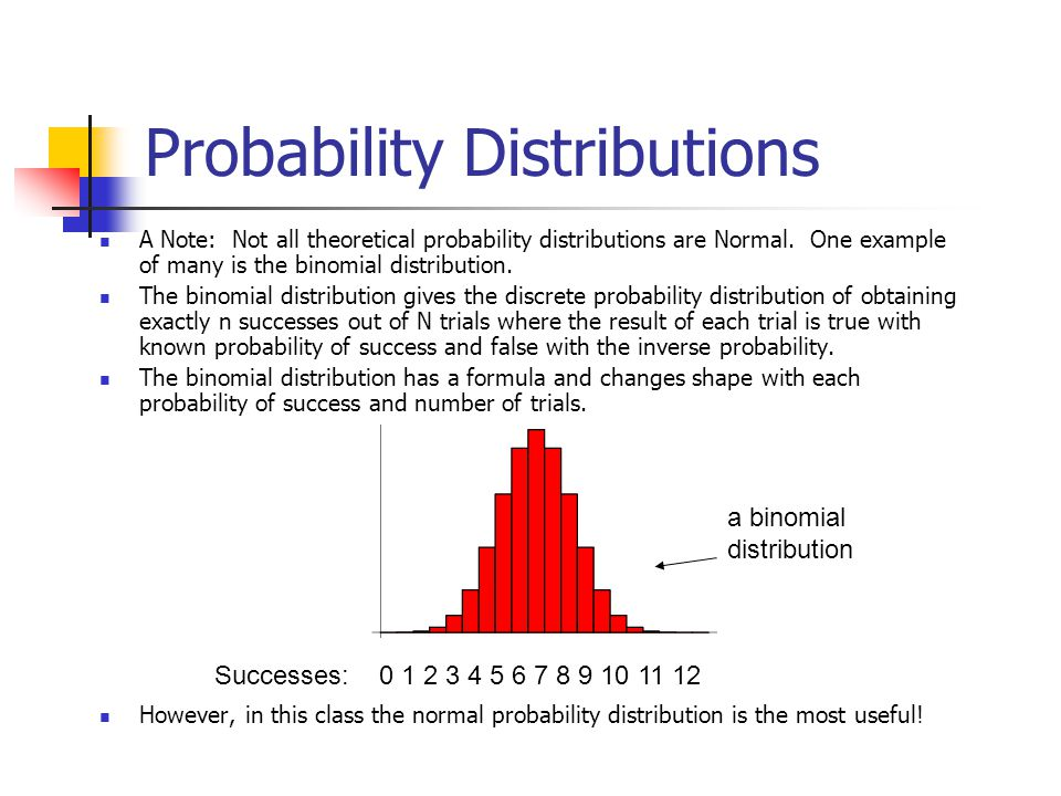Probability Distributions A Note: Not all theoretical probability distributions are Normal. One example of many is the binomial distribution. The bino