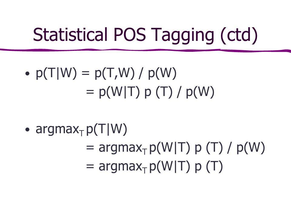 Statistical POS Tagging (ctd) p(T|W) = p(T,W) / p(W) = p(W|T) p (T) / p(W) argmax T p(T|W) = argmax T p(W|T) p (T) / p(W) = argmax T p(W|T) p (T)