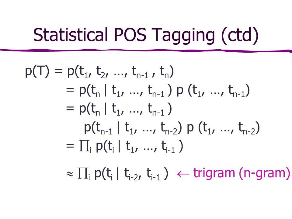 Statistical POS Tagging (ctd) p(T) = p(t 1, t 2, …, t n-1, t n ) = p(t n | t 1, …, t n-1 ) p (t 1, …, t n-1 ) = p(t n | t 1, …, t n-1 ) p(t n-1 | t 1, …, t n-2 ) p (t 1, …, t n-2 ) =  i p(t i | t 1, …, t i-1 )   i p(t i | t i-2, t i-1 )  trigram (n-gram)
