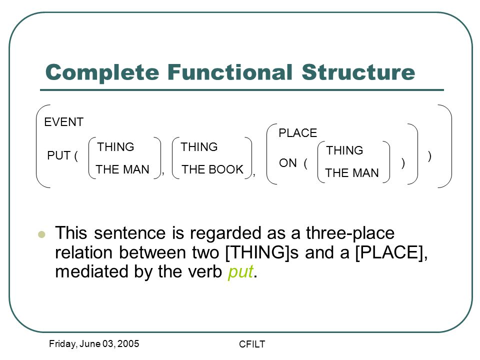 Friday, June 03, 2005 CFILT Complete Functional Structure EVENT PUT ( THING PLACE THE MAN THING, THE BOOK ON (, THING THE MAN ) ) This sentence is regarded as a three-place relation between two [THING]s and a [PLACE], mediated by the verb put.