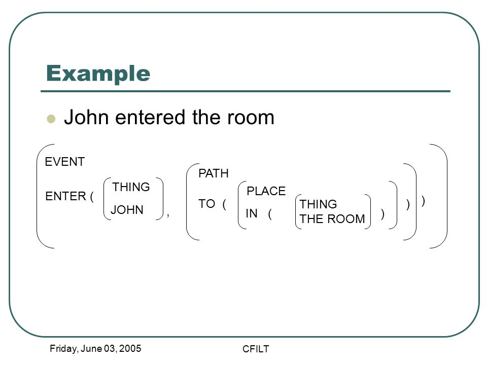 Friday, June 03, 2005 CFILT Example John entered the room EVENT ENTER ( THING PATH JOHN TO ( PLACE IN ( ) ), THING THE ROOM )