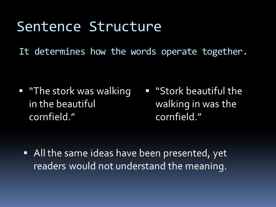 Sentence Structure  The stork was walking in the beautiful cornfield.  Stork beautiful the walking in was the cornfield. It determines how the words operate together.