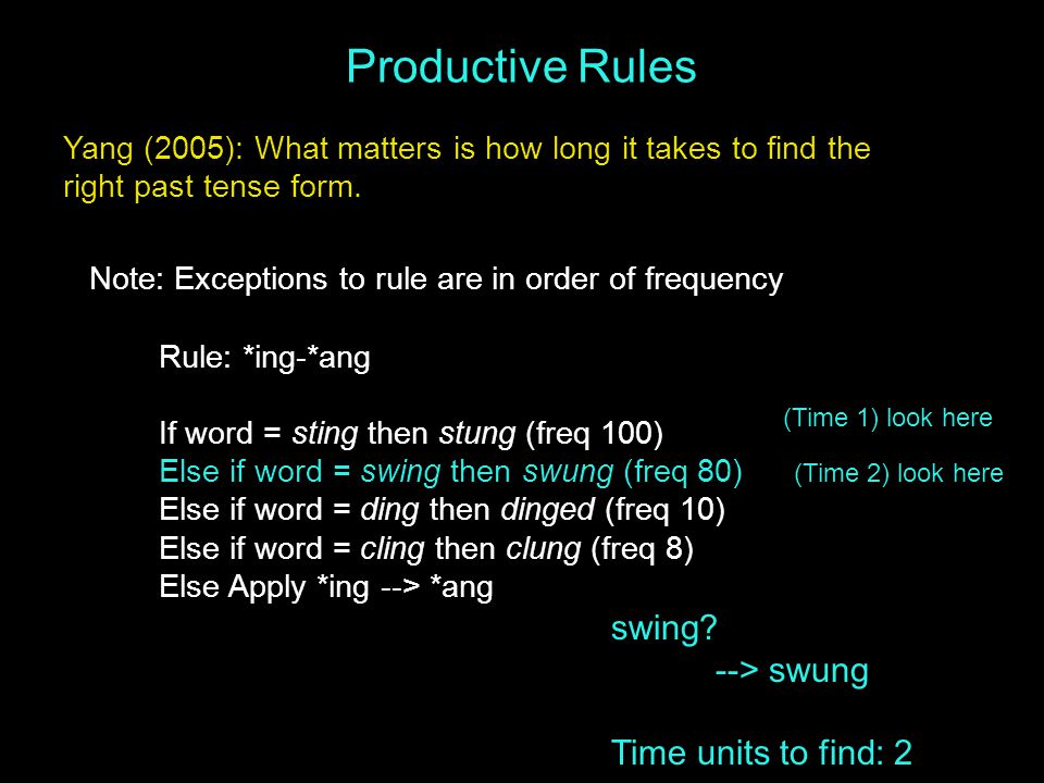 Productive Rules Yang (2005): What matters is how long it takes to find the right past tense form.