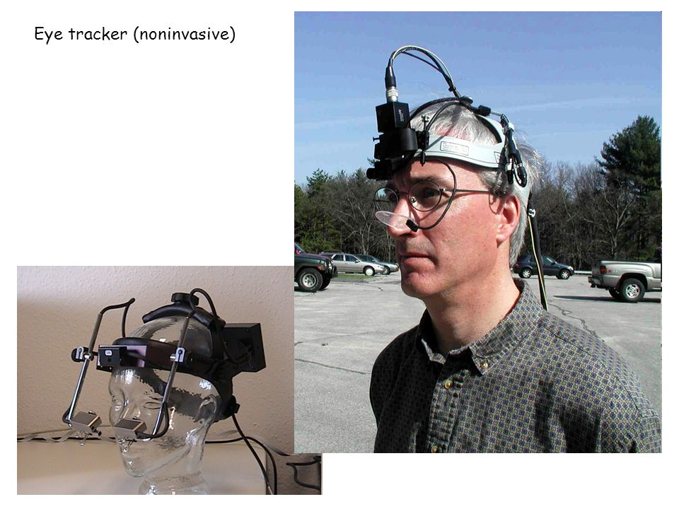Eye tracker (noninvasive)
