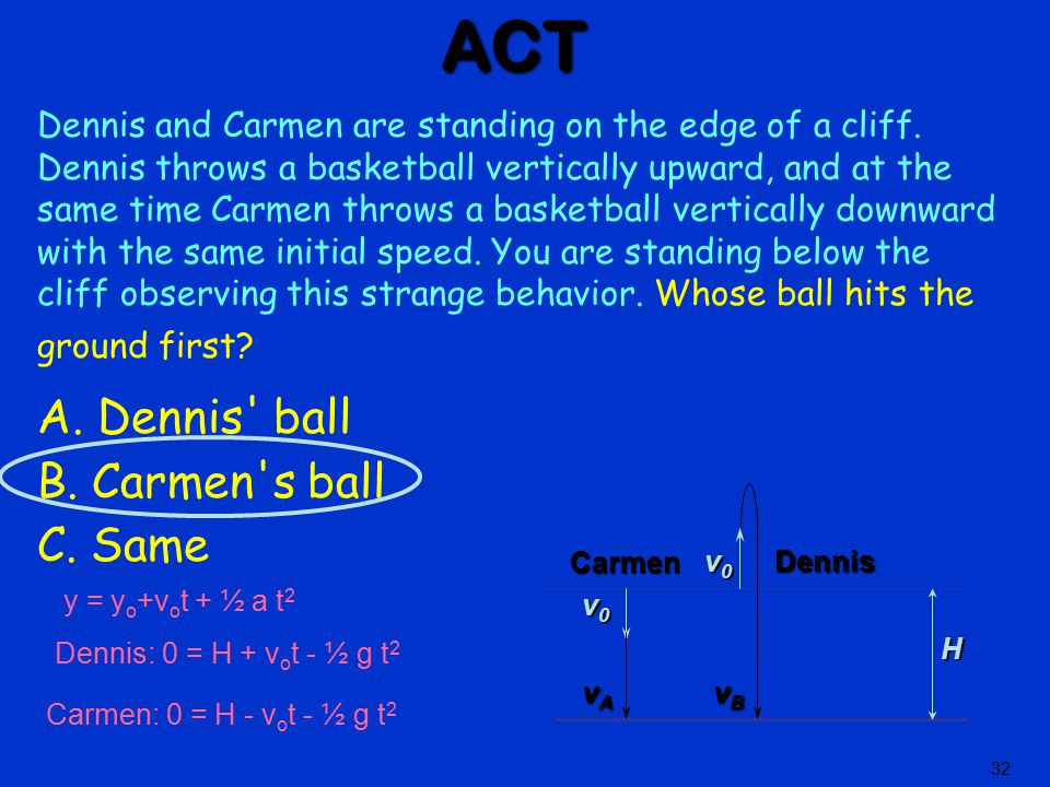 Dennis and Carmen are standing on the edge of a cliff. Dennis throws a basketball vertically upward, and at the same time Carmen throws a basketball v