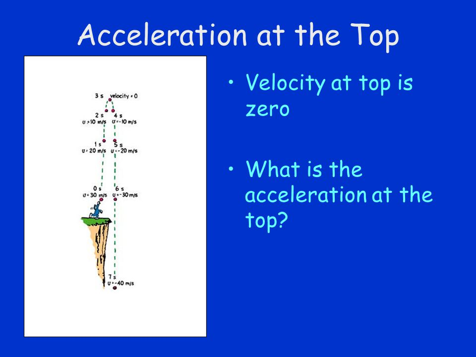 Acceleration at the Top Velocity at top is zero What is the acceleration at the top