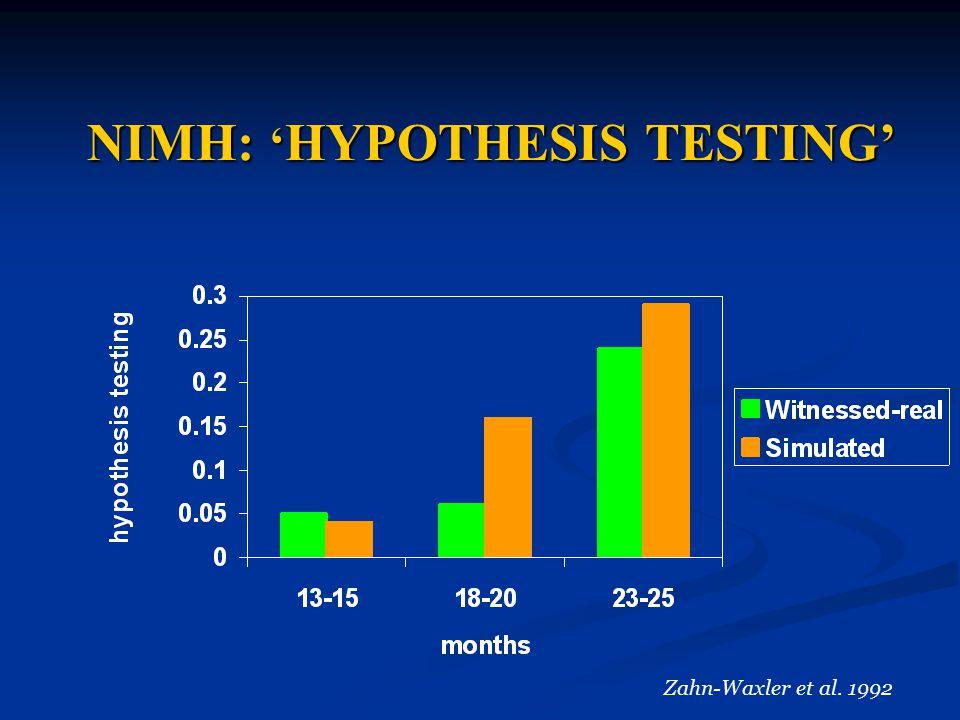 NIMH: ' HYPOTHESIS TESTING' Zahn-Waxler et al. 1992