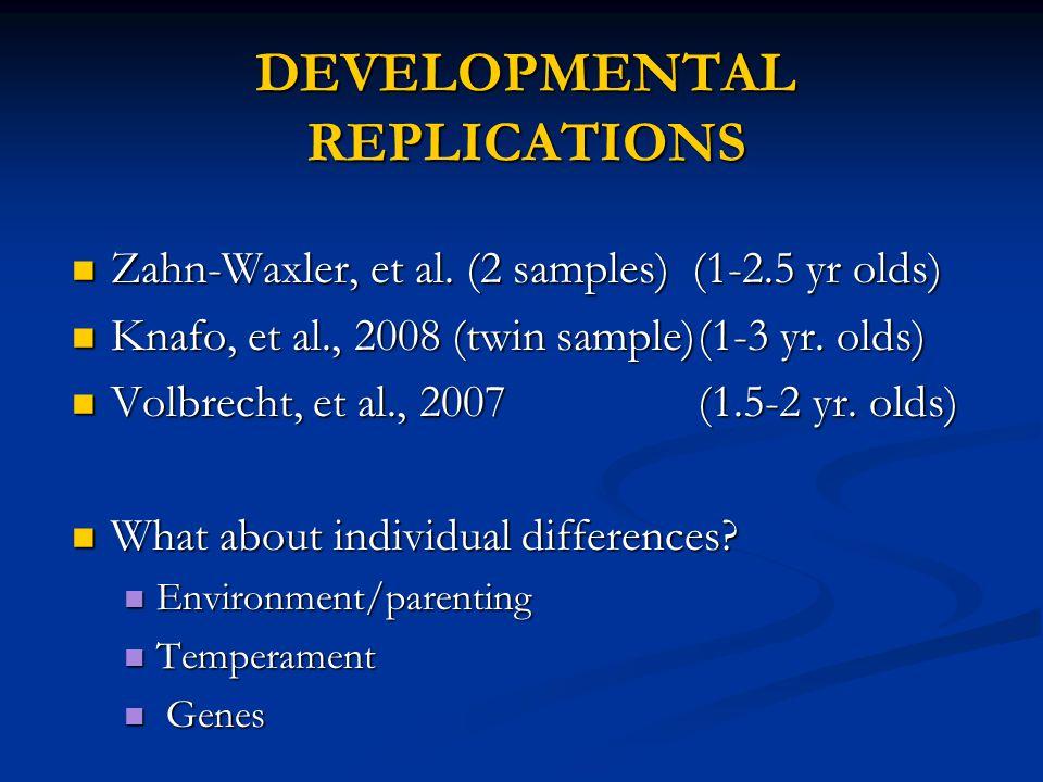 Zahn-Waxler, et al.(2 samples) (1-2.5 yr olds) Zahn-Waxler, et al.