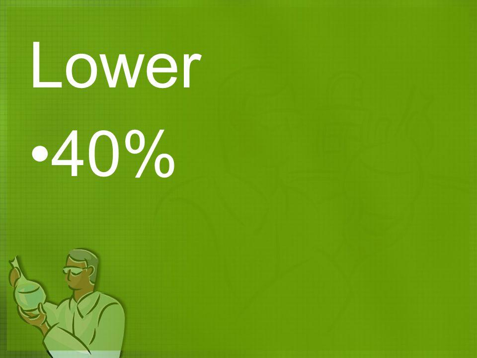 Lower 40%