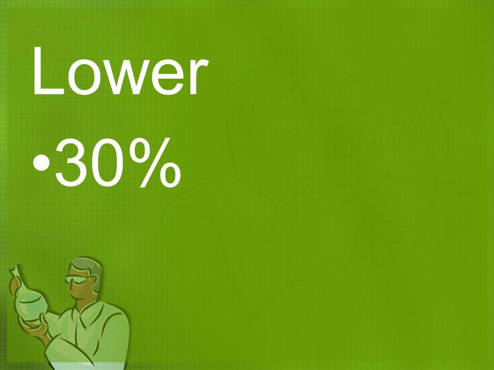 Lower 30%