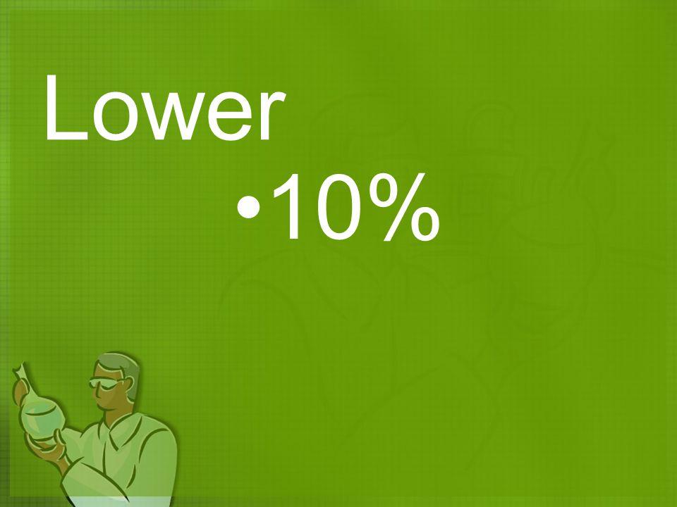Lower 10%