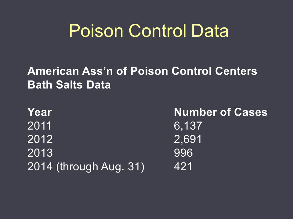 Poison Control Data American Ass'n of Poison Control Centers Bath Salts Data Year Number of Cases 2011 6,137 2012 2,691 2013 996 2014 (through Aug.