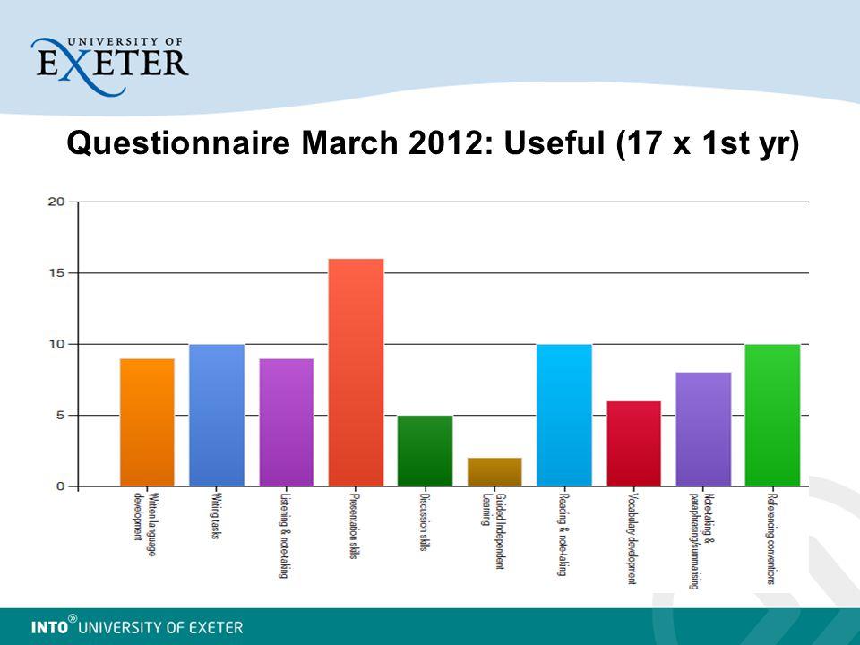 Questionnaire March 2012: Useful (17 x 1st yr)