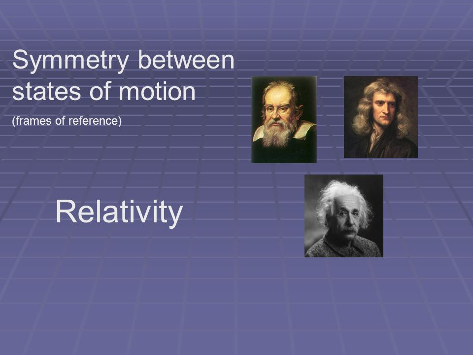 Symmetry between states of motion (frames of reference) Relativity