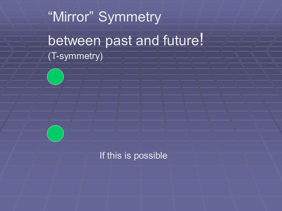 Mirror Symmetry between past and future ! (T-symmetry) If this is possible