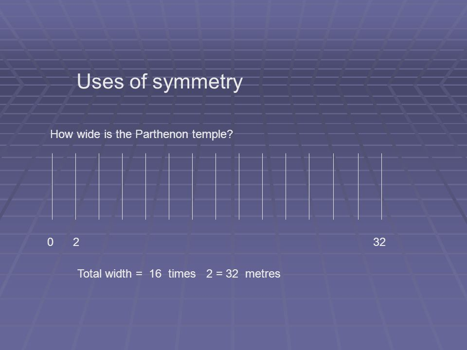 Suppose the temple of Parthenon was like this: To know the width, need to measure distance between each pair of pillars!